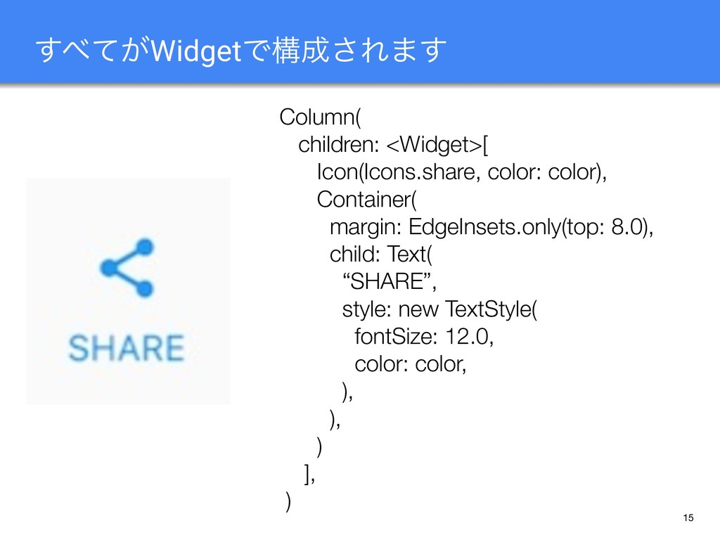 ͕ͯ͢WidgetͰߏ͞Ε·͢ Column( children: <Widget>[ I...