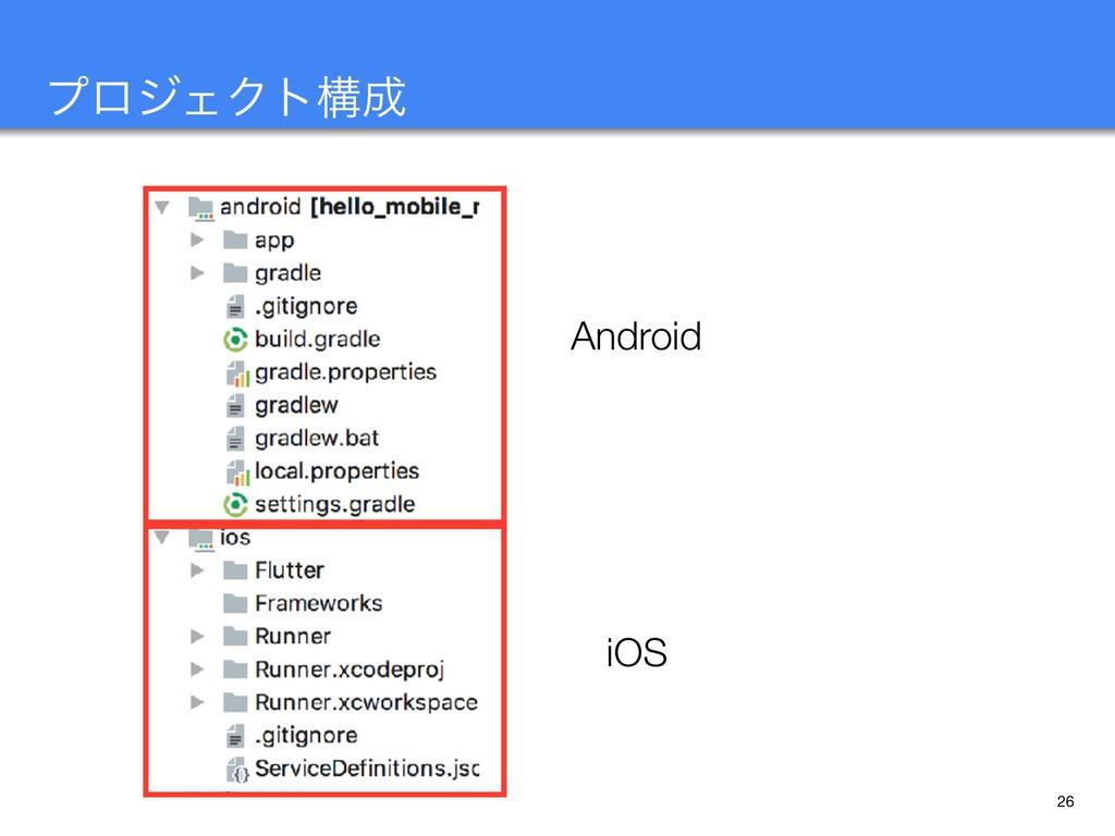 26 ϓϩδΣΫτߏ Android iOS