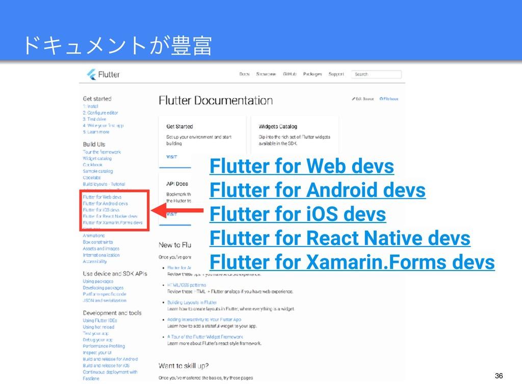 36 υΩϡϝϯτ͕๛ Flutter for Web devs Flutter for A...