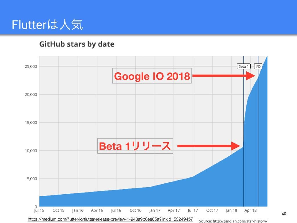 40 Flutterਓؾ Beta 1ϦϦʔε Google IO 2018 https:/...