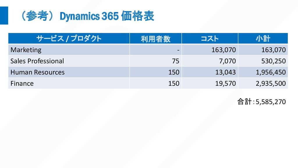 (参考)Dynamics 365 価格表 サービス / プロダクト 利用者数 コスト 小計 M...
