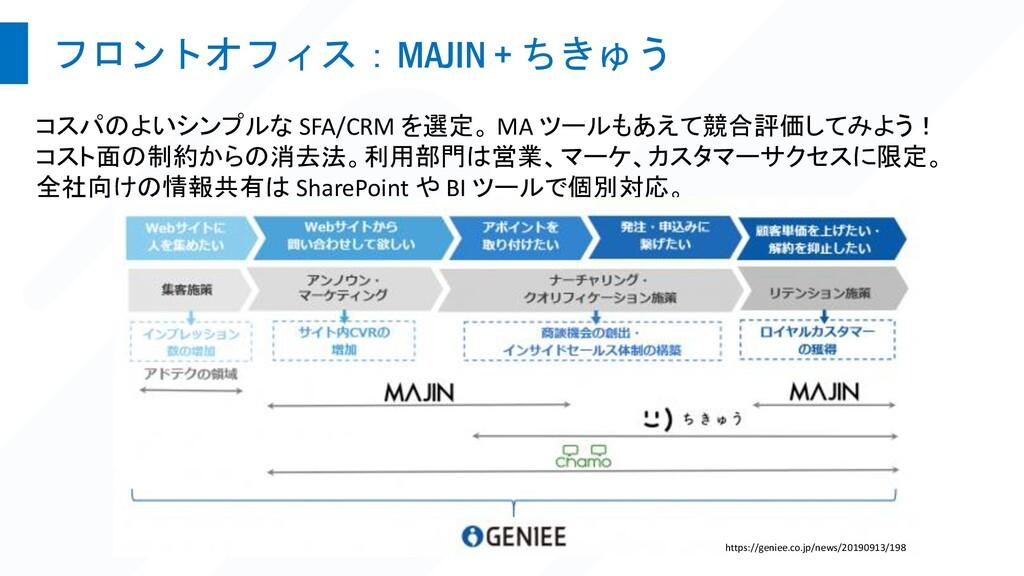 フロントオフィス:MAJIN + ちきゅう コスパのよいシンプルな SFA/CRM を選定。 ...