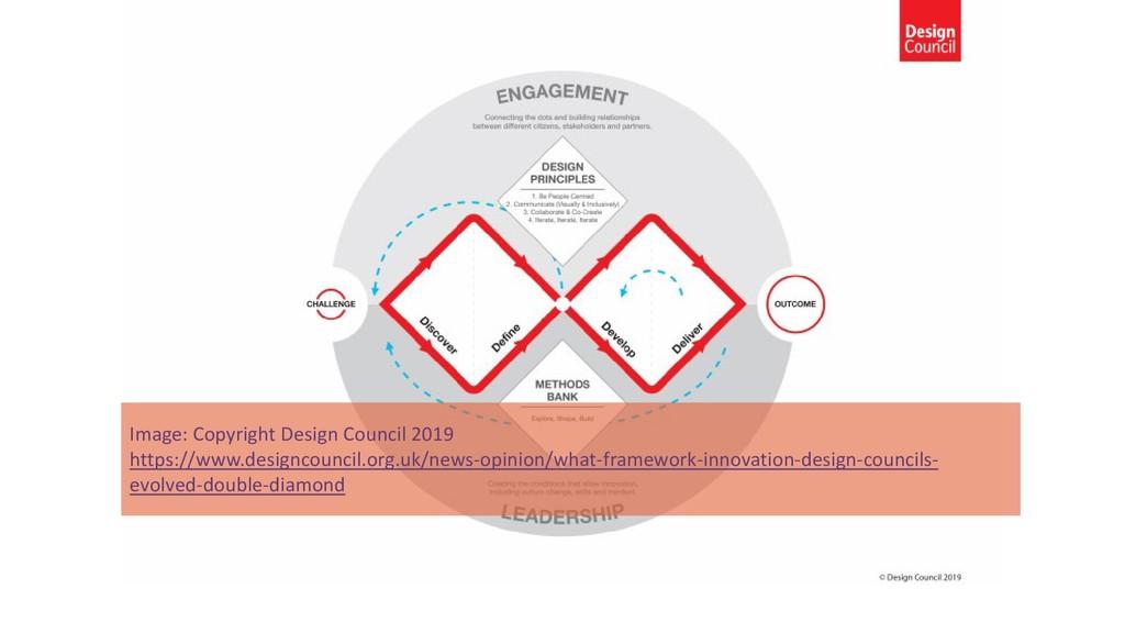 Image: Copyright Design Council 2019 https://ww...