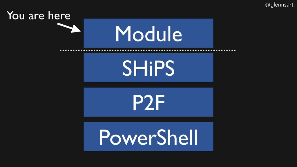 @glennsarti Module You are here SHiPS P2F Power...