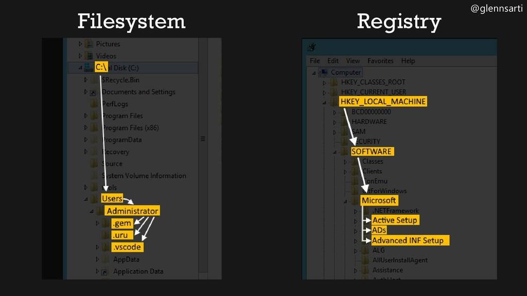 @glennsarti Filesystem Registry