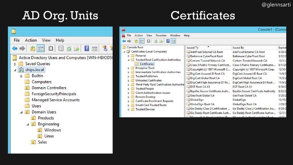 @glennsarti AD Org. Units Certificates