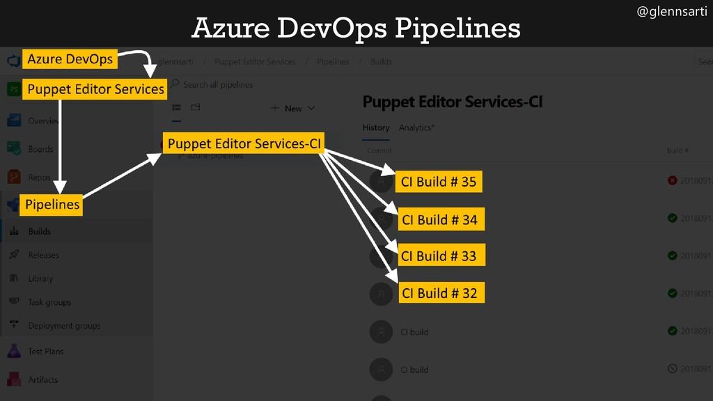 @glennsarti Azure DevOps Pipelines