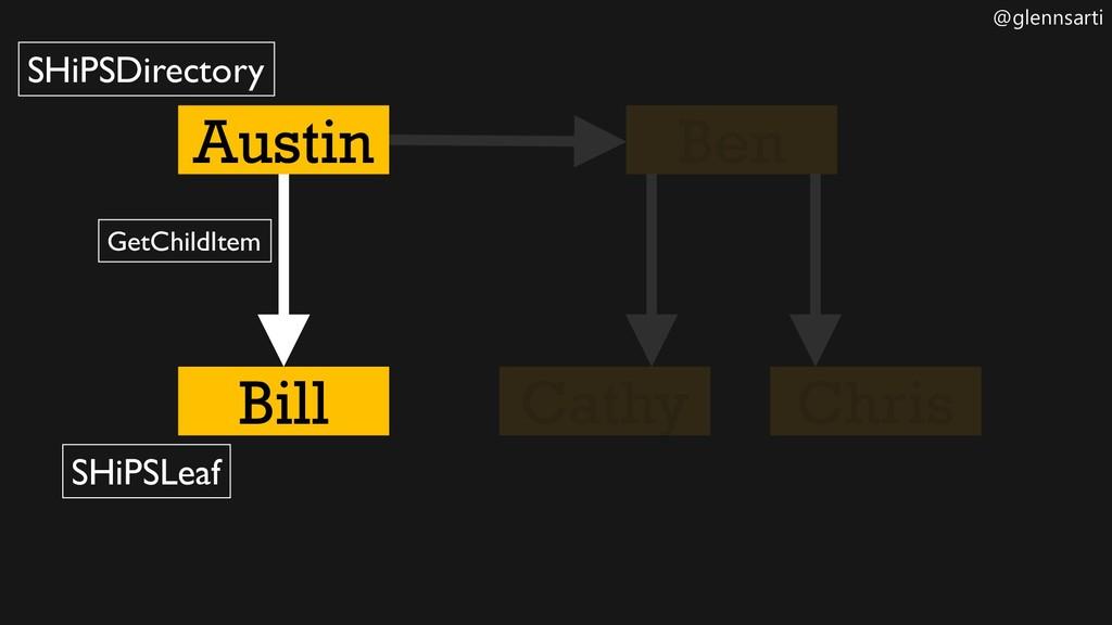 @glennsarti Austin Bill SHiPSDirectory SHiPSLea...