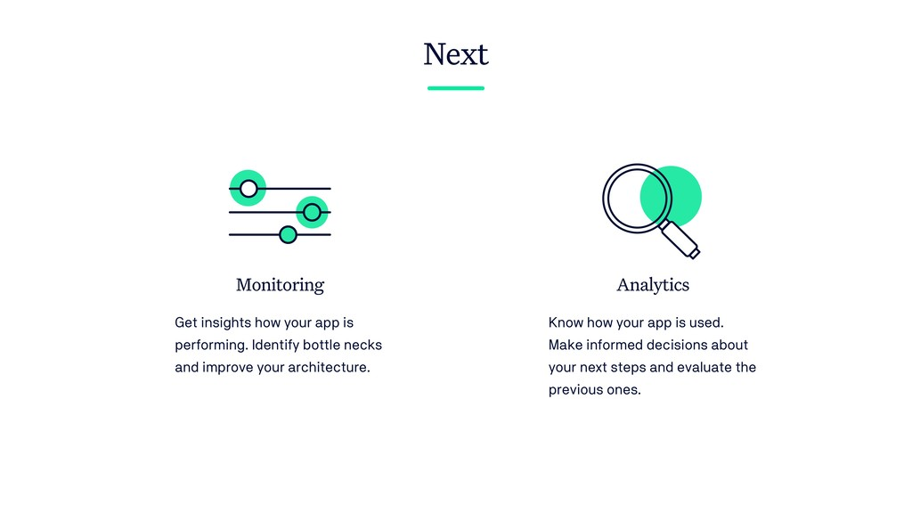 Monitoring Get insights how your app is perform...
