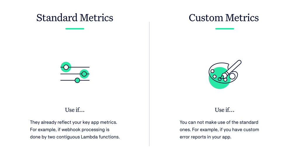 Standard Metrics Custom Metrics Use if... They ...