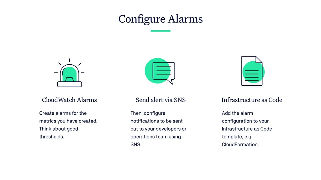CloudWatch Alarms Create alarms for the metrics...