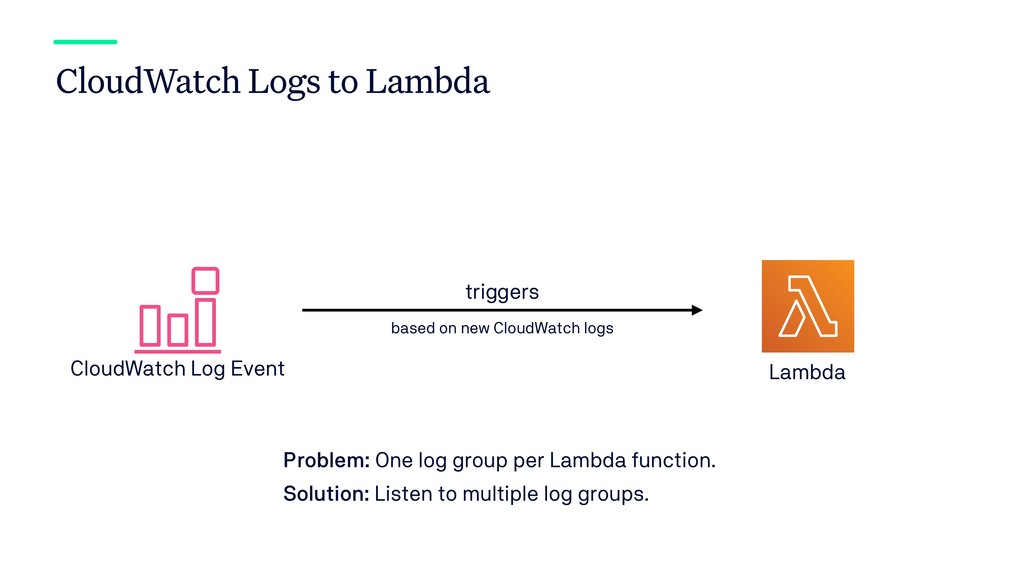 CloudWatch Logs to Lambda Lambda triggers based...