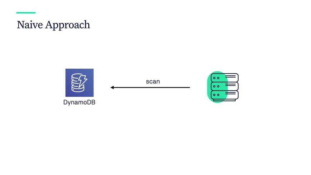 Naive Approach DynamoDB scan