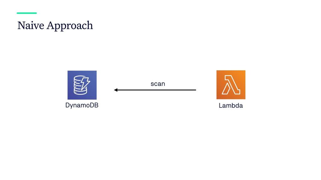 Naive Approach DynamoDB Lambda scan