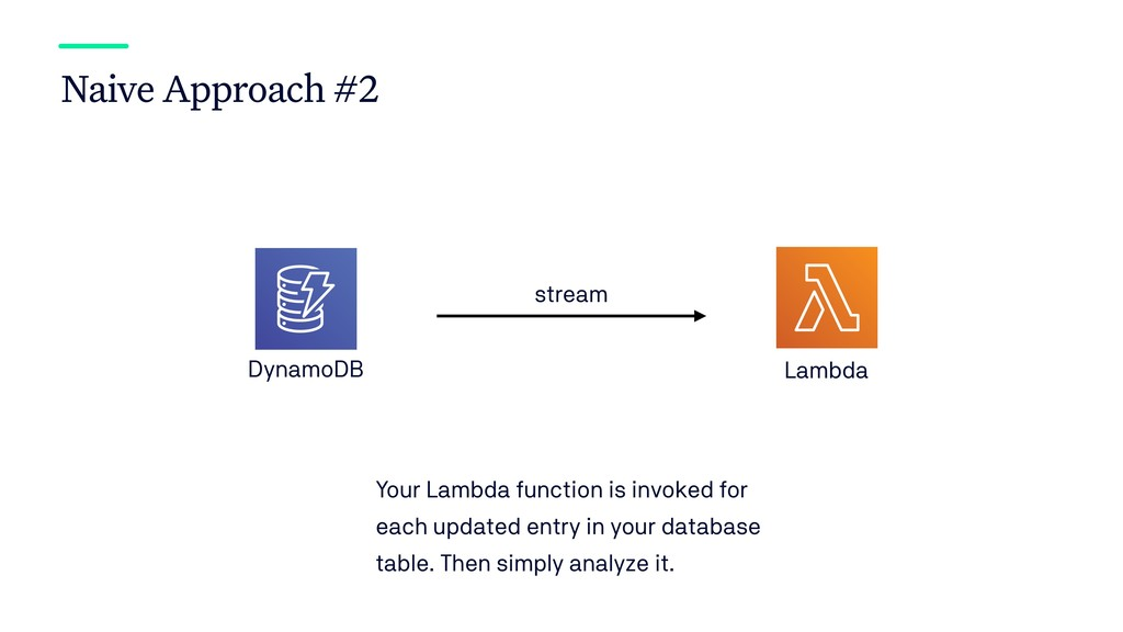 Naive Approach #2 DynamoDB Lambda stream Your L...