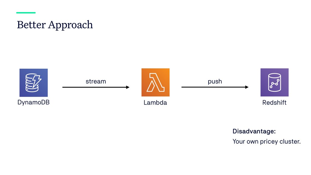 Better Approach DynamoDB Lambda stream Redshift...