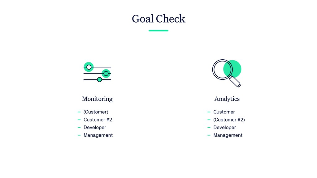 Monitoring - (Customer) - Customer #2 - Develop...
