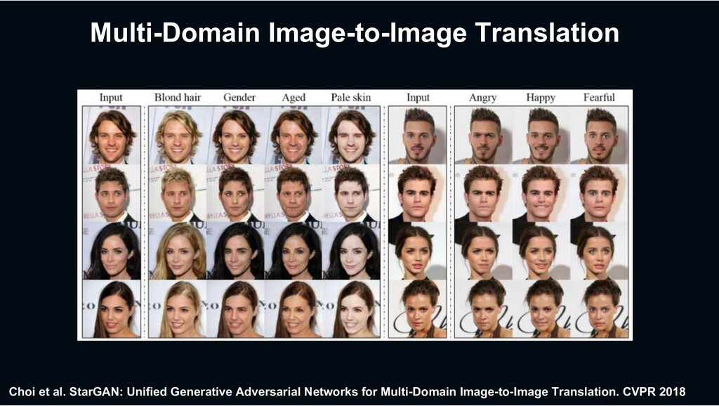 Multi-Domain Image-to-Image Translation Choi...