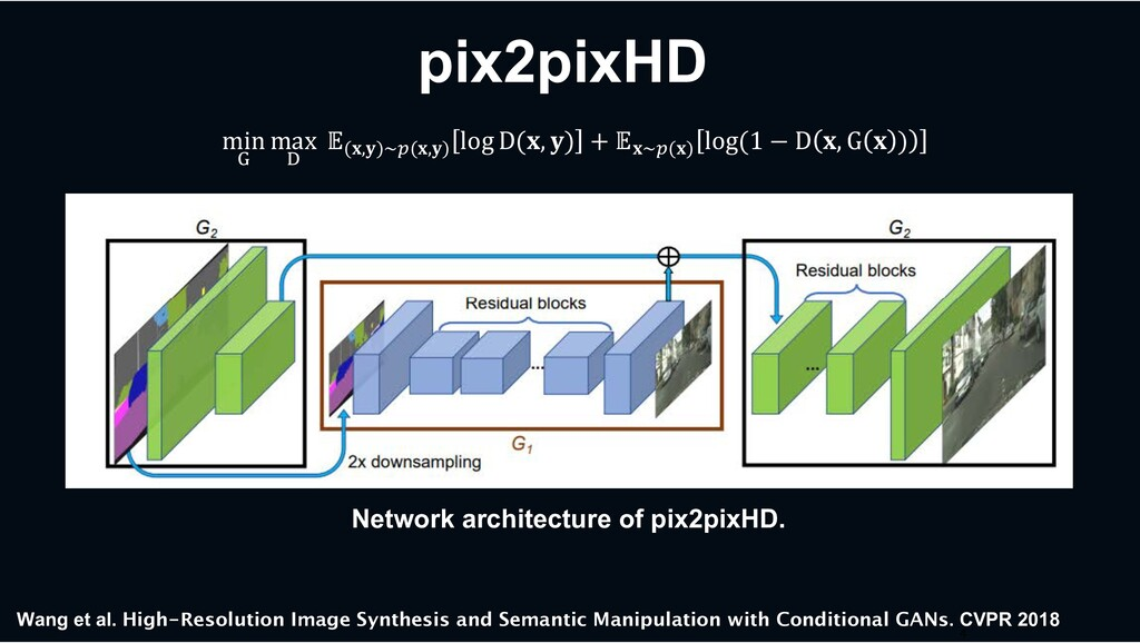 Network architecture of pix2pixHD. Wang et al...