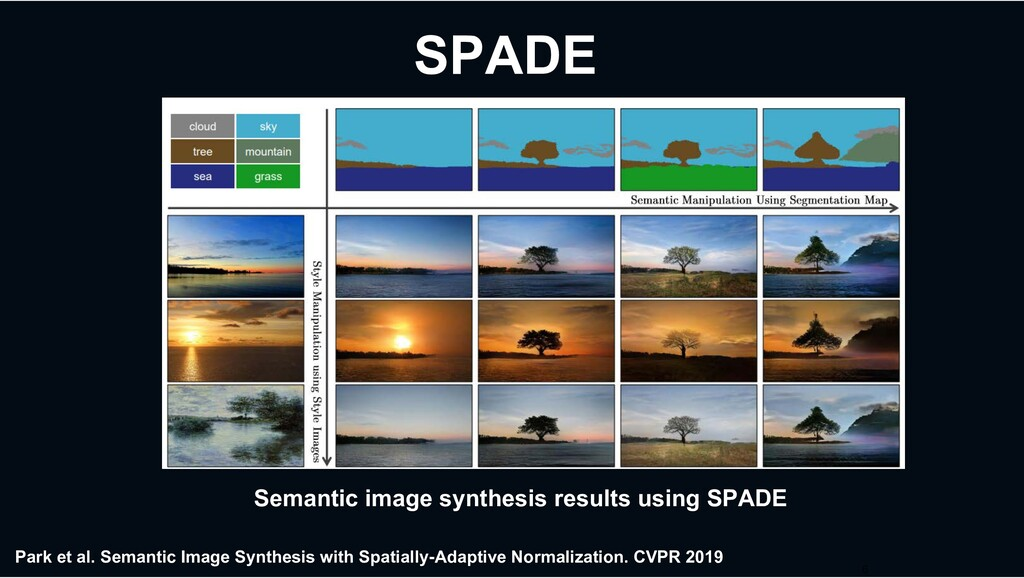 Semantic image synthesis results using SPADE ...