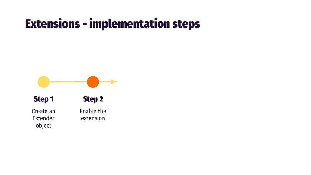 Extensions - implementation steps Step 1 Create...