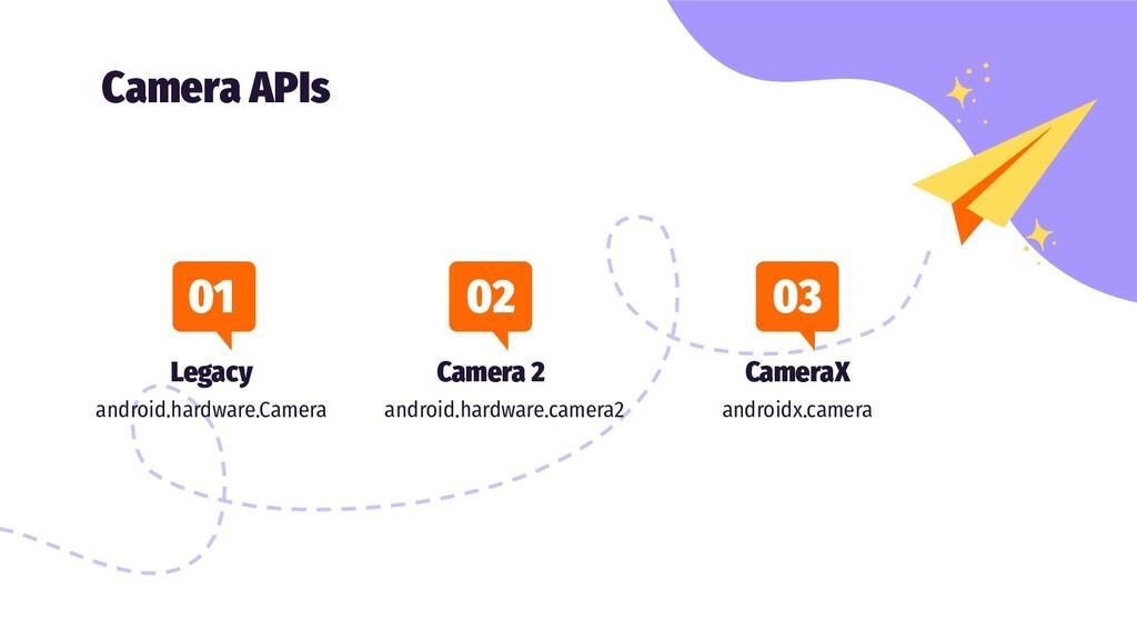 Camera APIs 01 Legacy android.hardware.Camera 0...