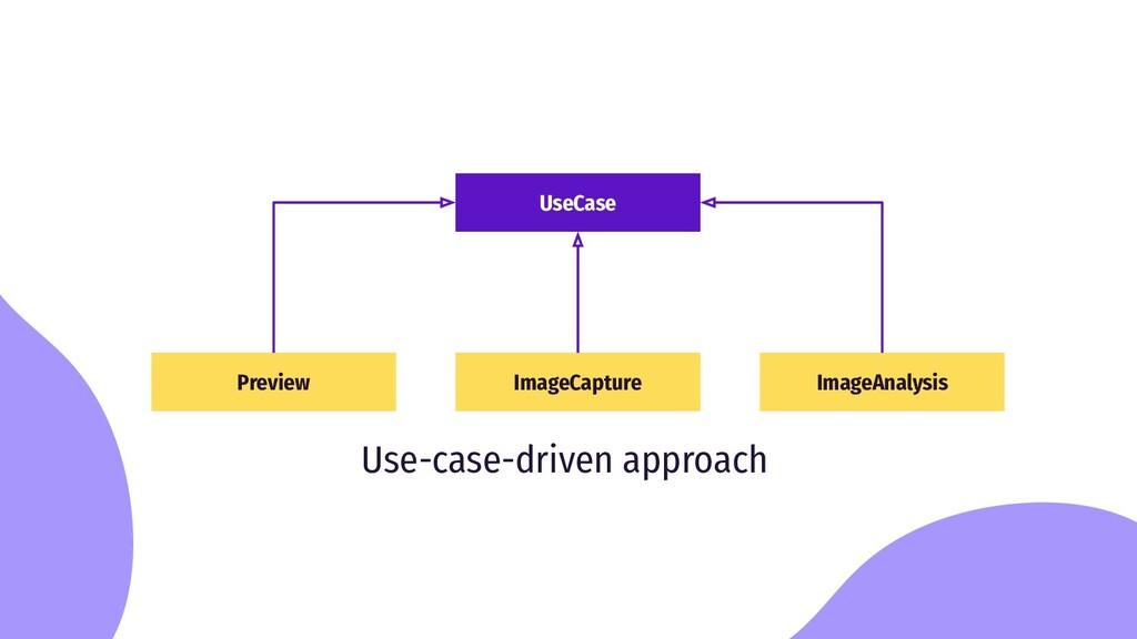 Use-case-driven approach UseCase ImageCapture I...