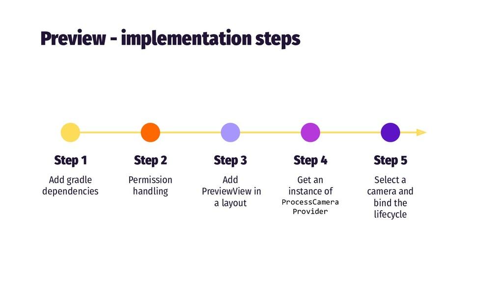 Preview - implementation steps Step 1 Add gradl...