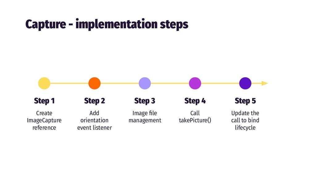Capture - implementation steps Step 1 Create Im...