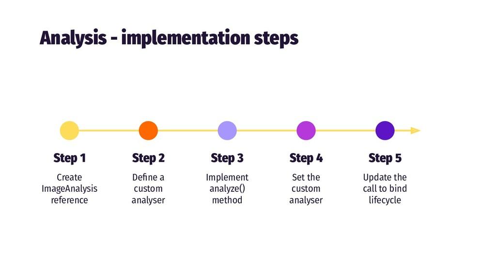 Analysis - implementation steps Step 1 Create I...