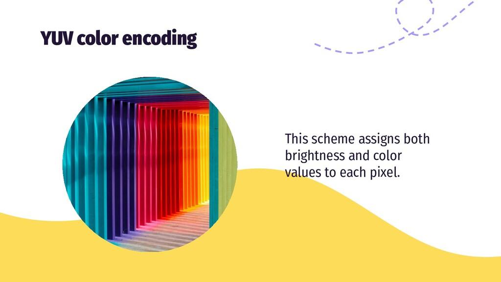 YUV color encoding This scheme assigns both bri...