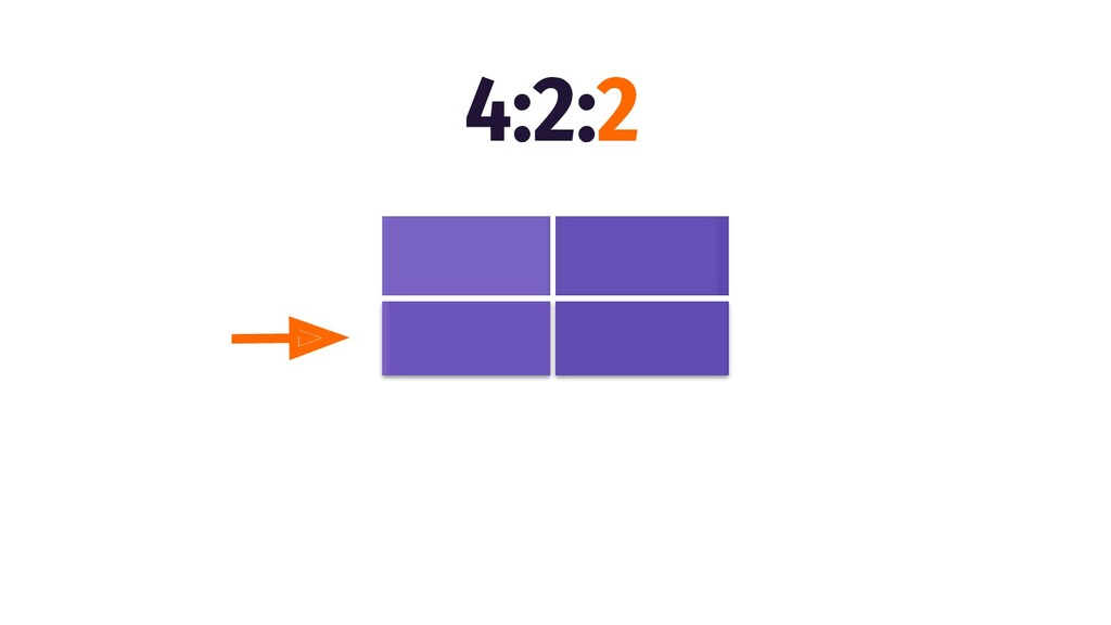 4:2:2