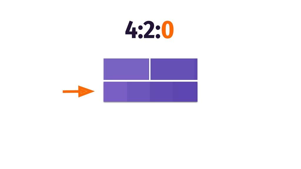 4:2:0