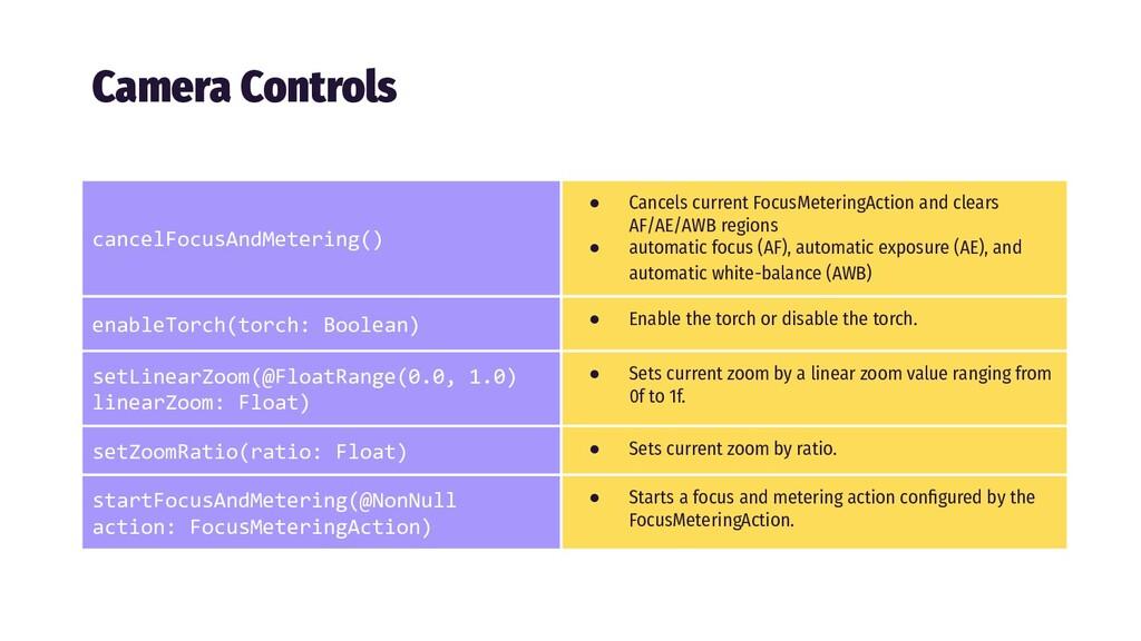 Camera Controls cancelFocusAndMetering() ● Canc...
