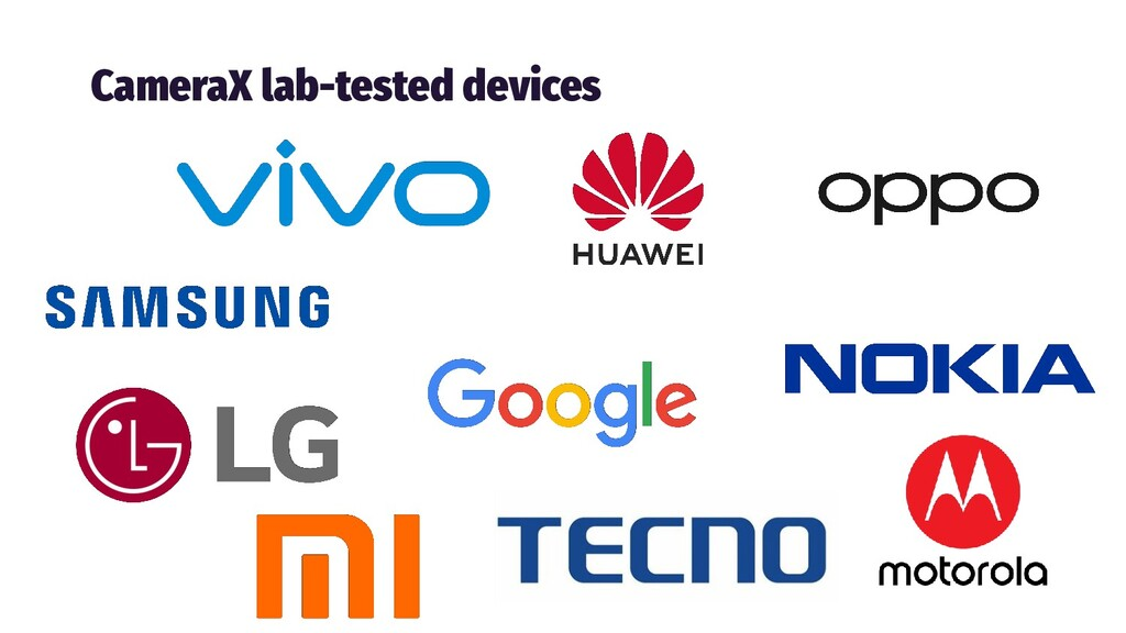 CameraX lab-tested devices