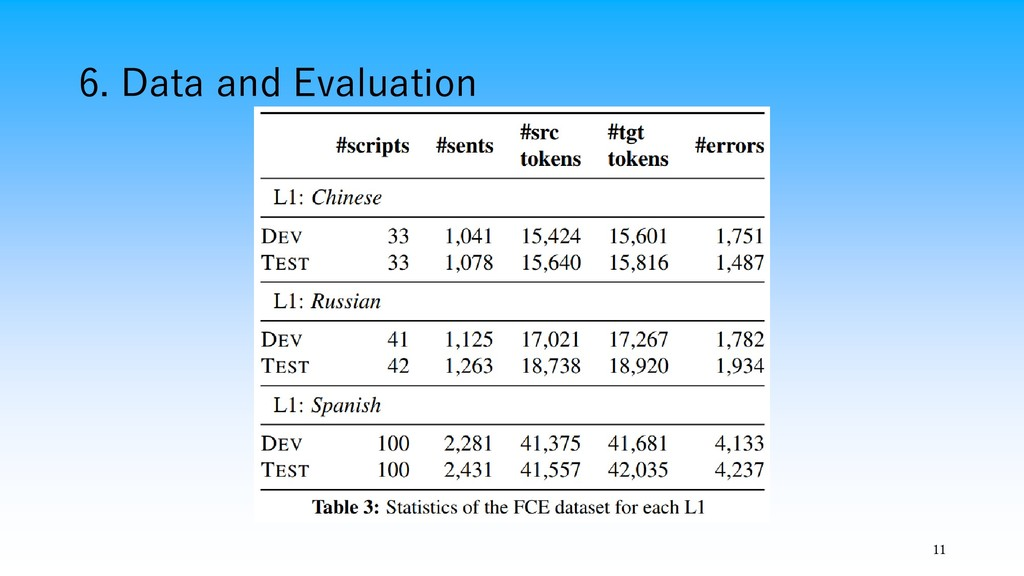 6. Data and Evaluation 11