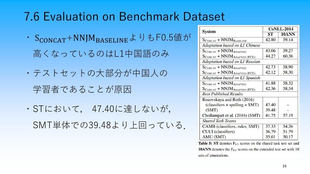 7.6 Evaluation on Benchmark Dataset 16 ・ SCONCA...