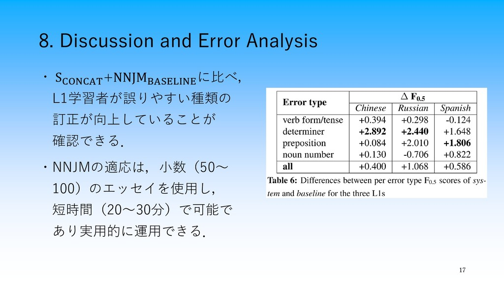 8. Discussion and Error Analysis 17 ・ SCONCAT +...