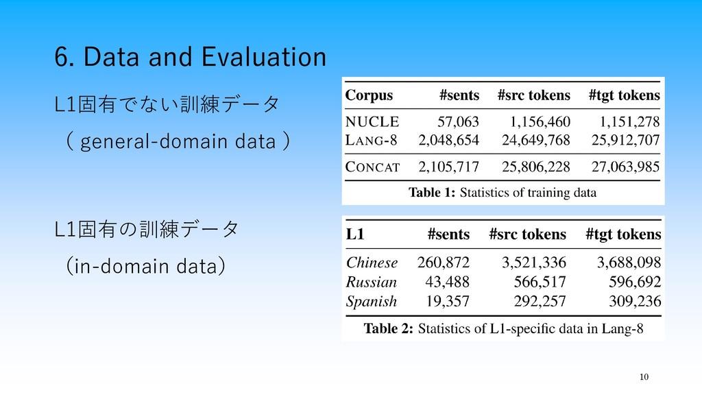 6. Data and Evaluation 10 L1固有でない訓練データ ( genera...