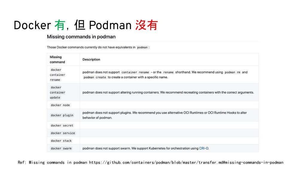 Docker 有,但 Podman 沒有 Ref: Missing commands in p...