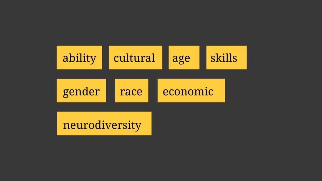 ability cultural age skills neurodiversity gend...