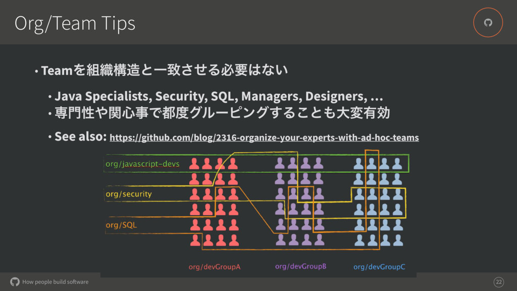 How people build software % Org/Team Tips 22 • ...