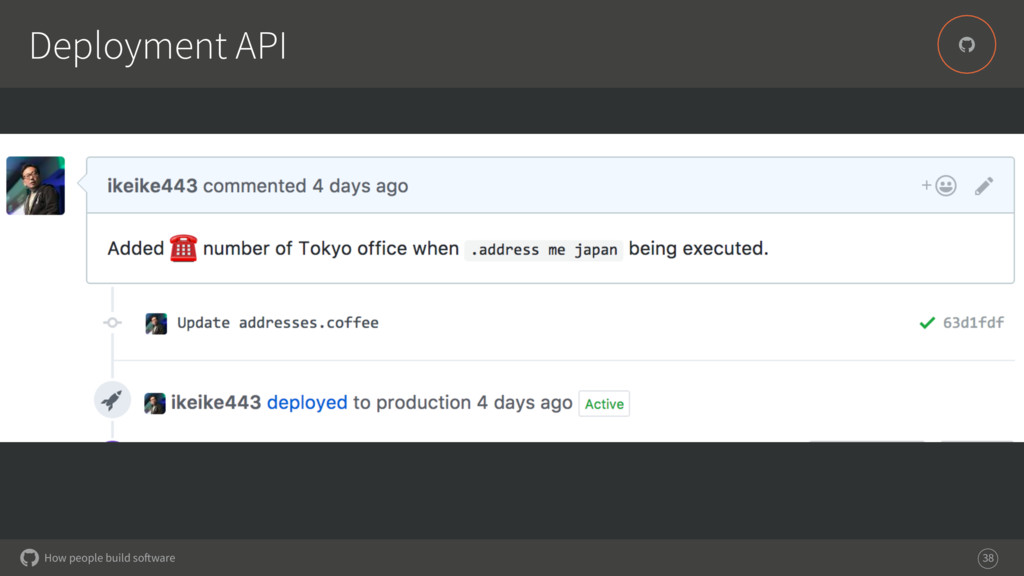 How people build software % Deployment API 38