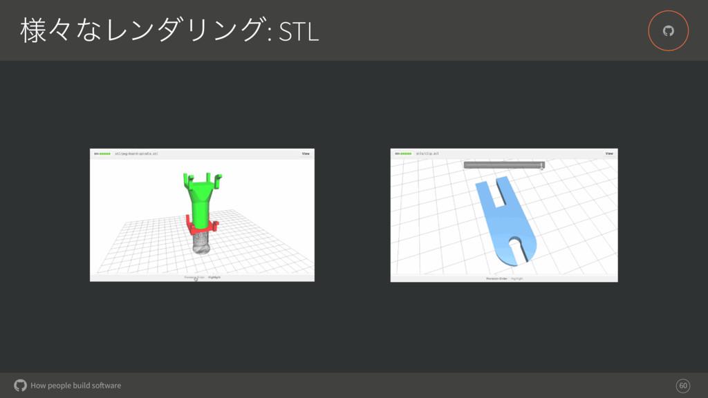 How people build software % ༷ʑͳϨϯμϦϯά: STL 60