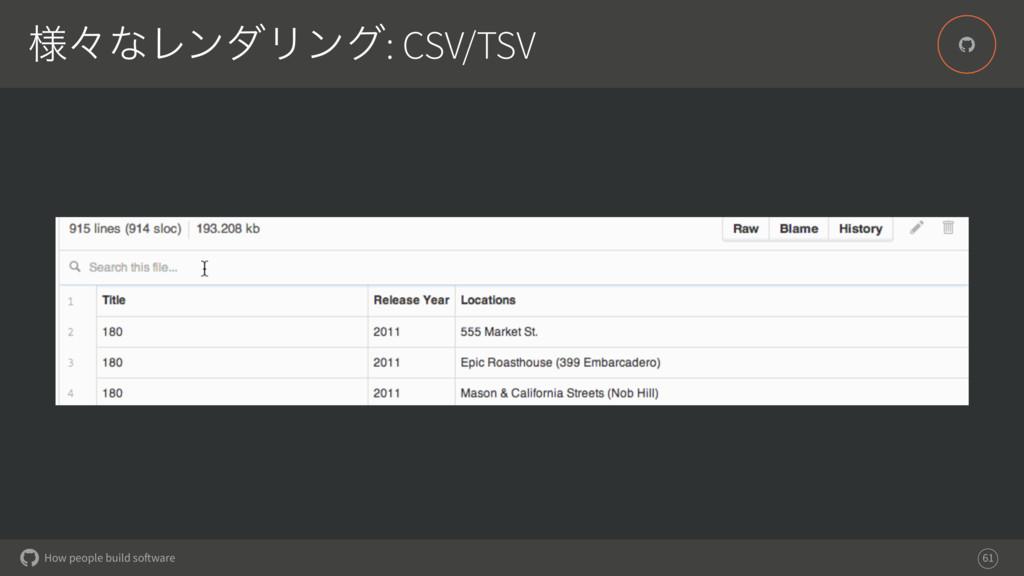 How people build software % ༷ʑͳϨϯμϦϯά: CSV/TSV ...