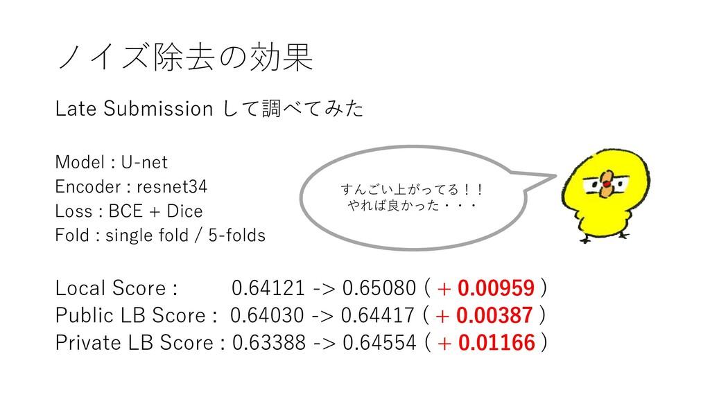 ノイズ除去の効果 Late Submission して調べてみた Model : U-net ...