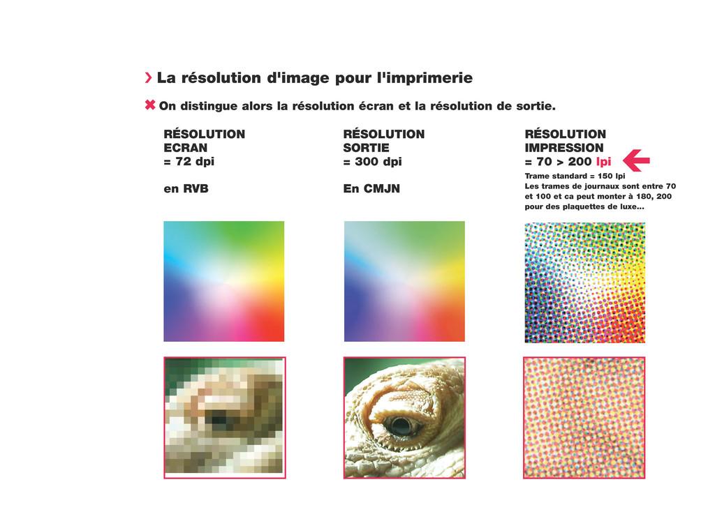 › La résolution d'image pour l'imprimerie 6 On ...