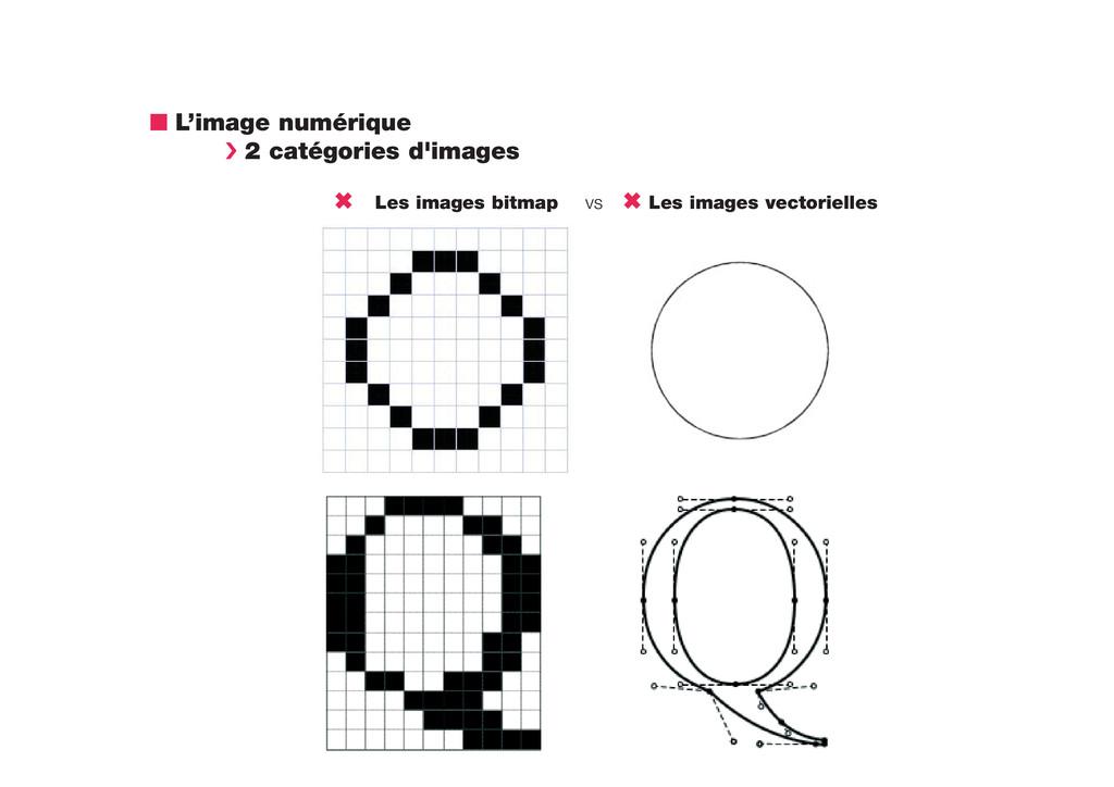 n L'image numérique › 2 catégories d'images 6 L...