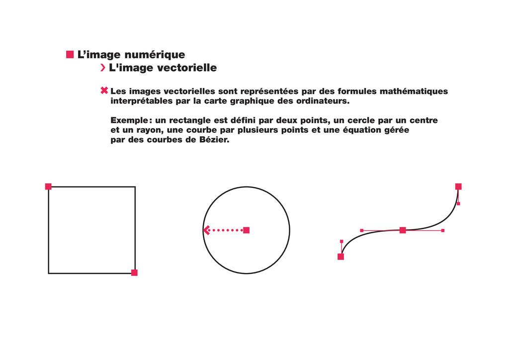 n L'image numérique › L'image vectorielle 6 Les...