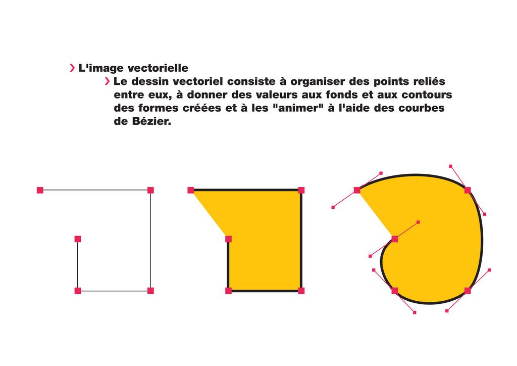 › L'image vectorielle › Le dessin vectoriel con...